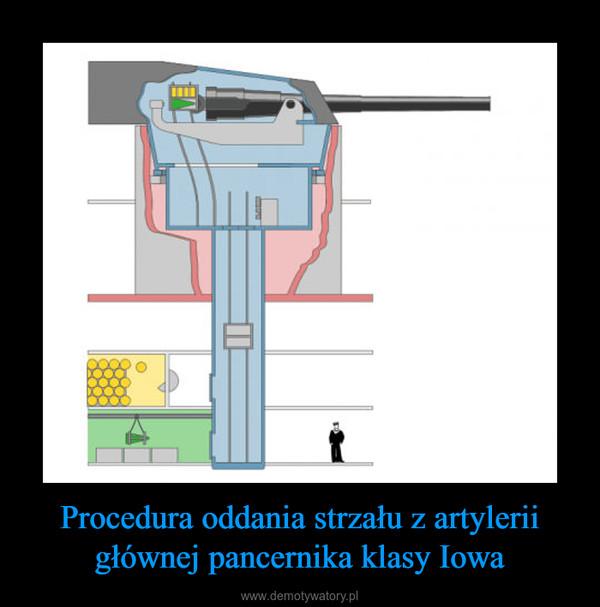 Procedura oddania strzału z artylerii głównej pancernika klasy Iowa –