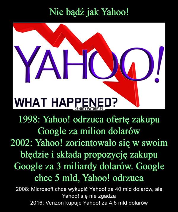1998: Yahoo! odrzuca ofertę zakupu Google za milion dolarów2002: Yahoo! zorientowało się w swoim błędzie i składa propozycję zakupu Google za 3 miliardy dolarów. Google chce 5 mld, Yahoo! odrzuca – 2008: Microsoft chce wykupić Yahoo! za 40 mld dolarów, ale Yahoo! się nie zgadza2016: Verizon kupuje Yahoo! za 4,6 mld dolarów