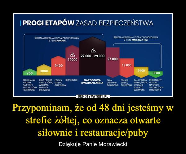 Przypominam, że od 48 dni jesteśmy w strefie żółtej, co oznacza otwarte siłownie i restauracje/puby – Dziękuję Panie Morawiecki PROGI ETAPÓW ZASAD BEZPIECZEŃSTWA