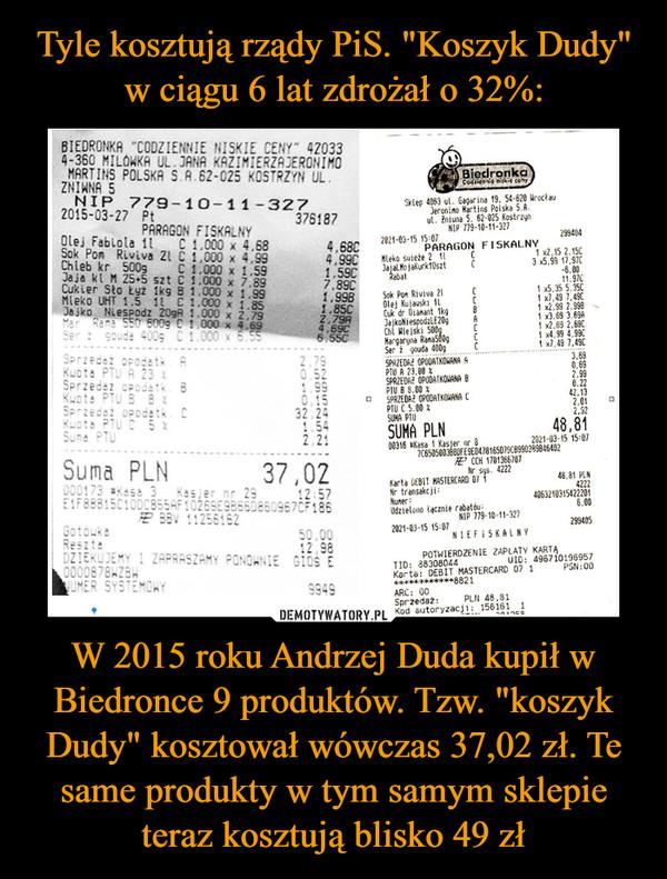 """W 2015 roku Andrzej Duda kupił w Biedronce 9 produktów. Tzw. """"koszyk Dudy"""" kosztował wówczas 37,02 zł. Te same produkty w tym samym sklepie teraz kosztują blisko 49 zł –"""
